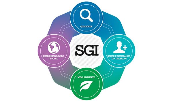 SGI – Sistema de Gestão Integrado